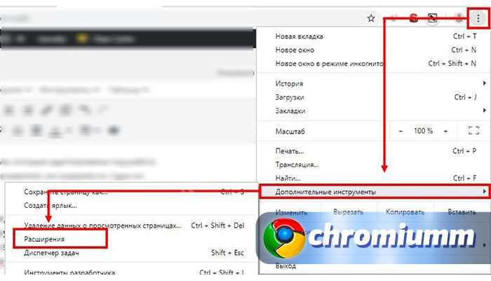 как отключить историю поиска в google chrome