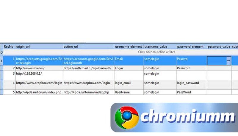 где хранятся пароли гугл хром гугл