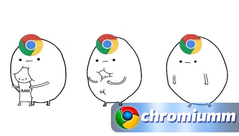 сколько памяти занимает гугл хром