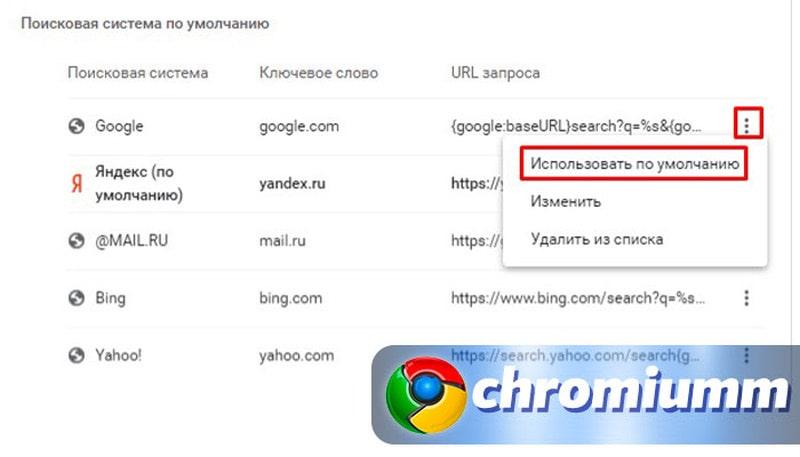 Этот параметр включен администратором Chrome - как решить проблему