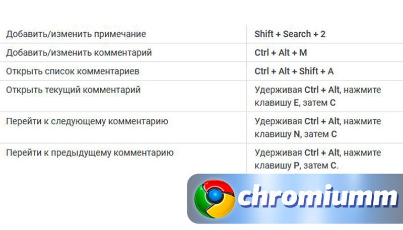 горячие клавиши гугл таблицы 18
