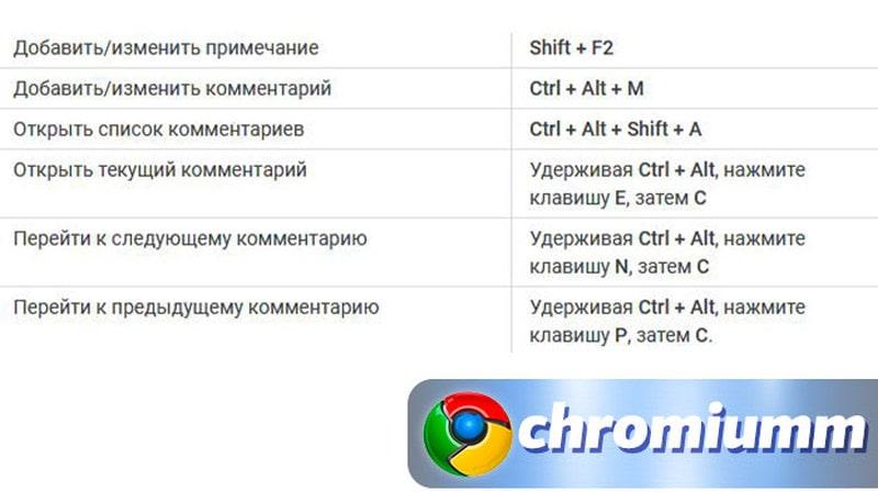 горячие клавиши гугл таблицы 5